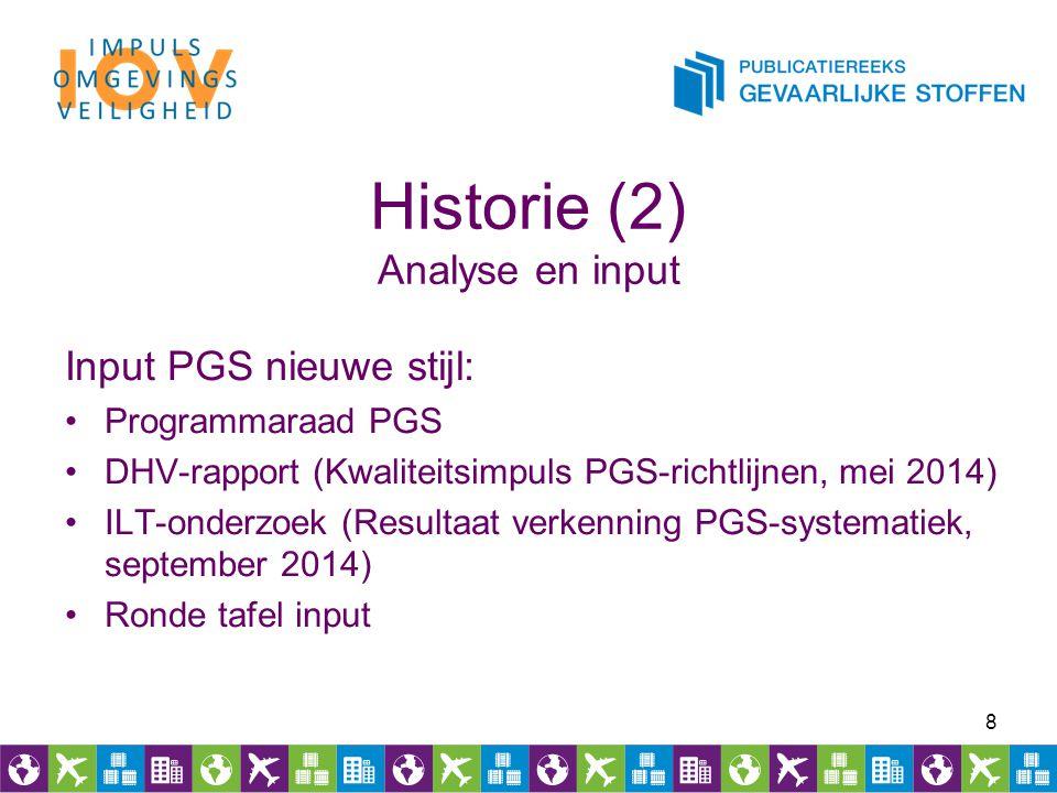 Historie (2) Analyse en input Input PGS nieuwe stijl: Programmaraad PGS DHV-rapport (Kwaliteitsimpuls PGS-richtlijnen, mei 2014) ILT-onderzoek (Result