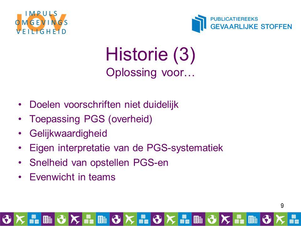 Historie (3) Oplossing voor… Doelen voorschriften niet duidelijk Toepassing PGS (overheid) Gelijkwaardigheid Eigen interpretatie van de PGS-systematie