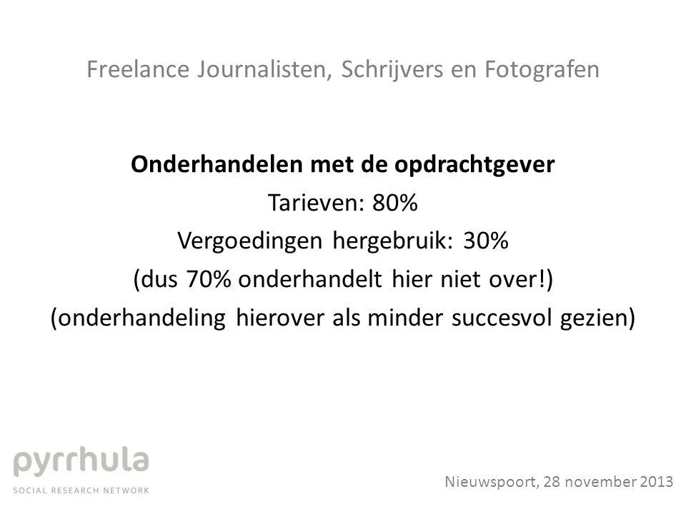 Freelance Journalisten, Schrijvers en Fotografen Onderhandelen met de opdrachtgever Tarieven: 80% Vergoedingen hergebruik: 30% (dus 70% onderhandelt hier niet over!) (onderhandeling hierover als minder succesvol gezien) Nieuwspoort, 28 november 2013