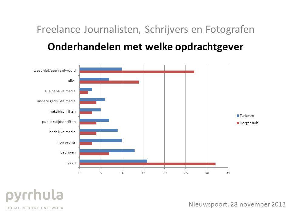 Freelance Journalisten, Schrijvers en Fotografen Onderhandelen met welke opdrachtgever Nieuwspoort, 28 november 2013