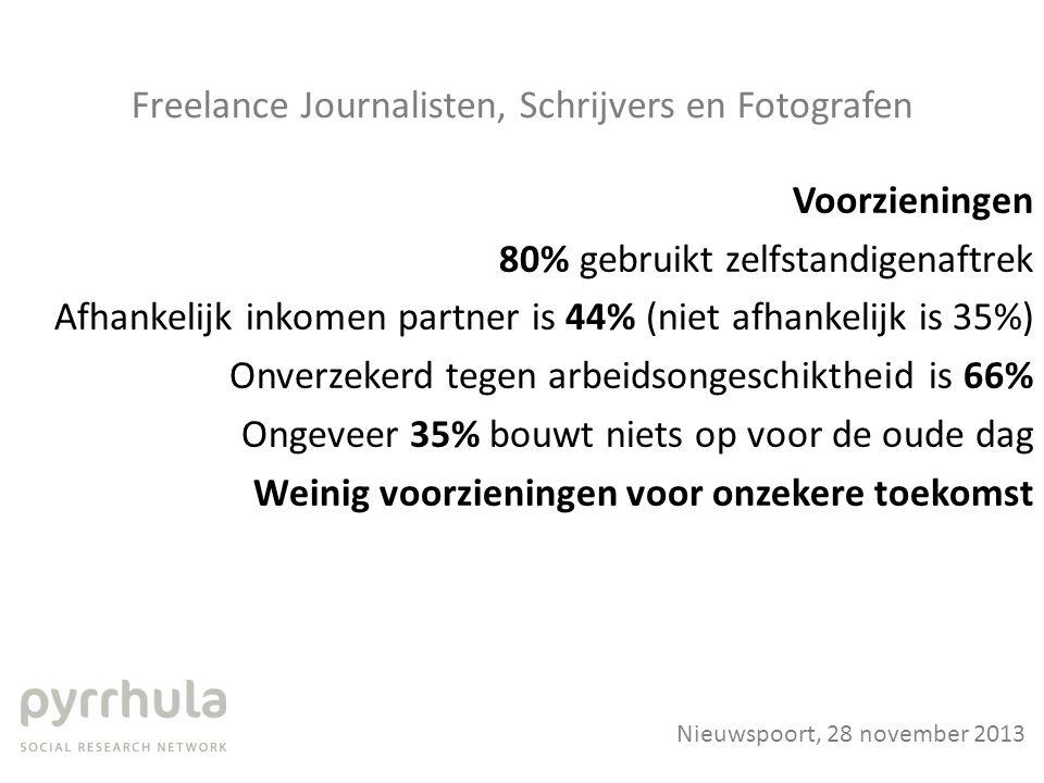 Freelance Journalisten, Schrijvers en Fotografen Voorzieningen 80% gebruikt zelfstandigenaftrek Afhankelijk inkomen partner is 44% (niet afhankelijk i