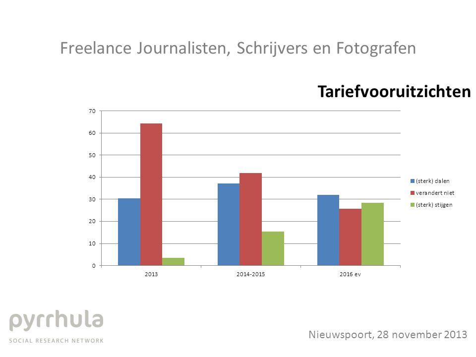 Freelance Journalisten, Schrijvers en Fotografen Tariefvooruitzichten Nieuwspoort, 28 november 2013