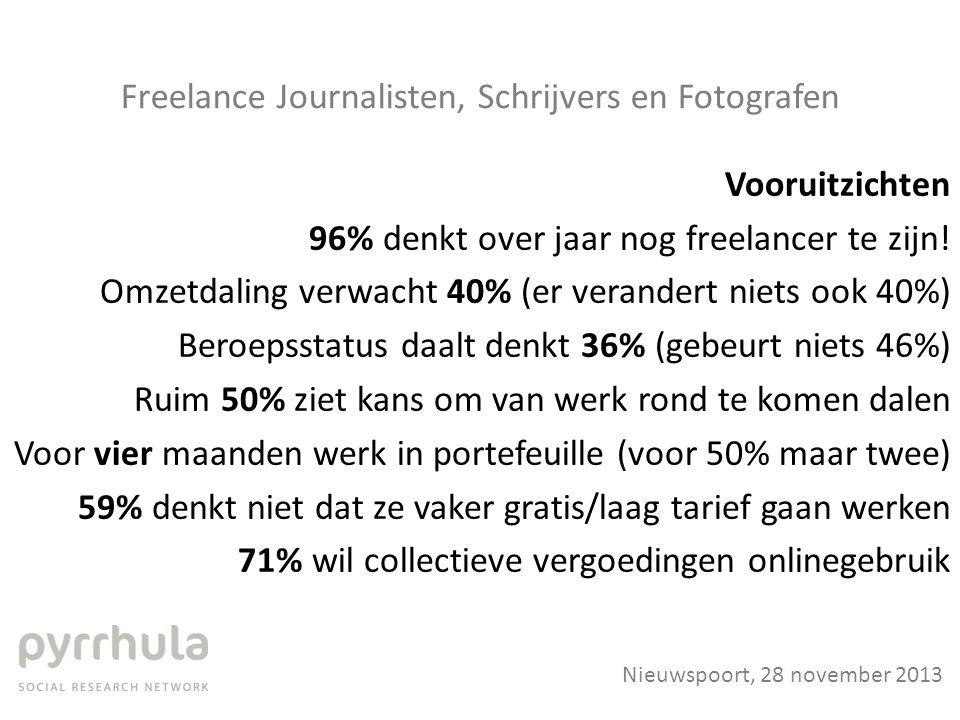 Freelance Journalisten, Schrijvers en Fotografen Vooruitzichten 96% denkt over jaar nog freelancer te zijn! Omzetdaling verwacht 40% (er verandert nie
