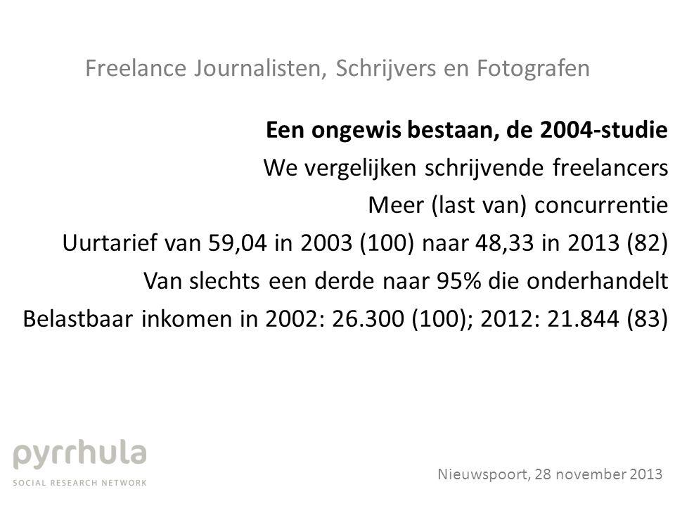 Freelance Journalisten, Schrijvers en Fotografen Een ongewis bestaan, de 2004-studie We vergelijken schrijvende freelancers Meer (last van) concurrentie Uurtarief van 59,04 in 2003 (100) naar 48,33 in 2013 (82) Van slechts een derde naar 95% die onderhandelt Belastbaar inkomen in 2002: 26.300 (100); 2012: 21.844 (83) Nieuwspoort, 28 november 2013
