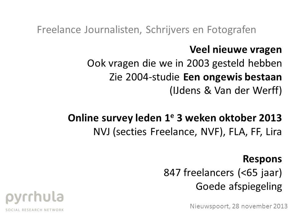 Freelance Journalisten, Schrijvers en Fotografen Nieuwspoort, 28 november 2013 Veel nieuwe vragen Ook vragen die we in 2003 gesteld hebben Zie 2004-st