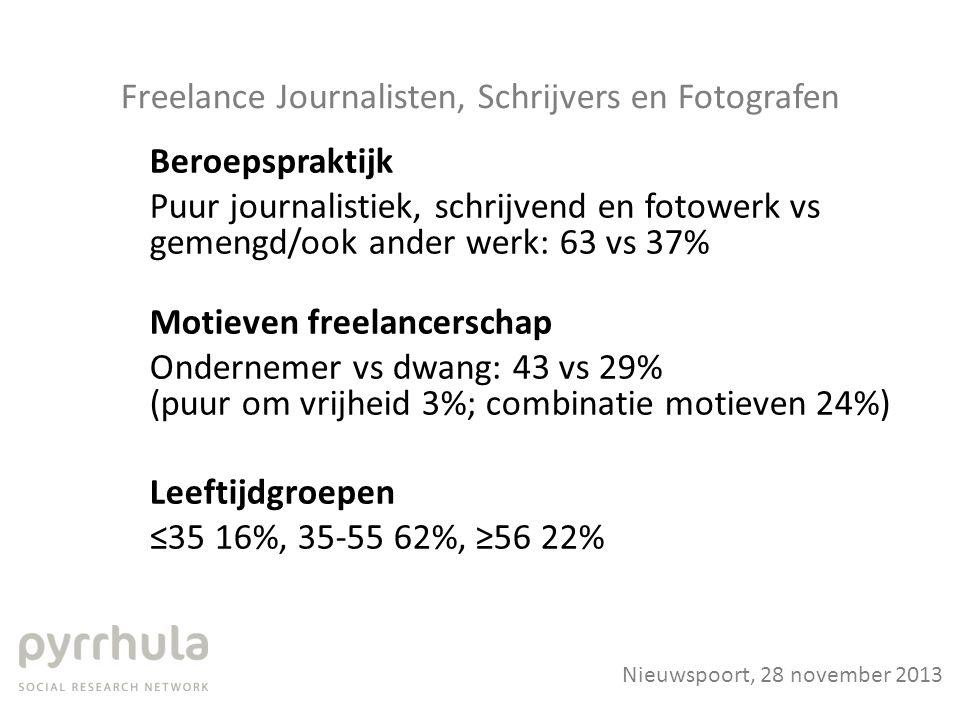 Freelance Journalisten, Schrijvers en Fotografen Beroepspraktijk Puur journalistiek, schrijvend en fotowerk vs gemengd/ook ander werk: 63 vs 37% Motieven freelancerschap Ondernemer vs dwang: 43 vs 29% (puur om vrijheid 3%; combinatie motieven 24%) Leeftijdgroepen ≤35 16%, 35-55 62%, ≥56 22% Nieuwspoort, 28 november 2013