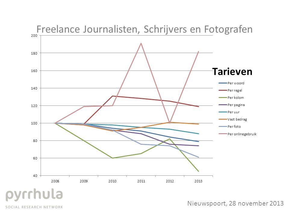 Freelance Journalisten, Schrijvers en Fotografen Nieuwspoort, 28 november 2013