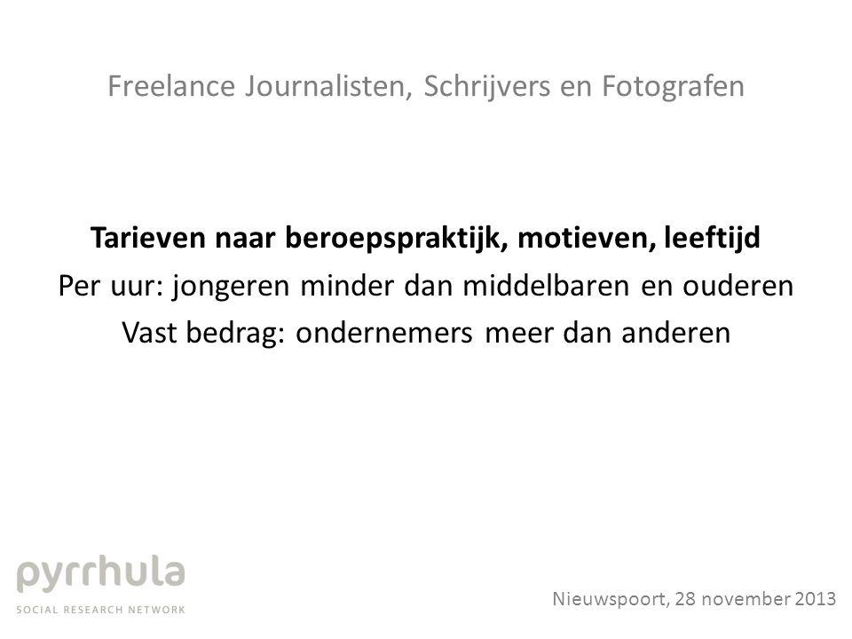 Freelance Journalisten, Schrijvers en Fotografen Tarieven naar beroepspraktijk, motieven, leeftijd Per uur: jongeren minder dan middelbaren en ouderen