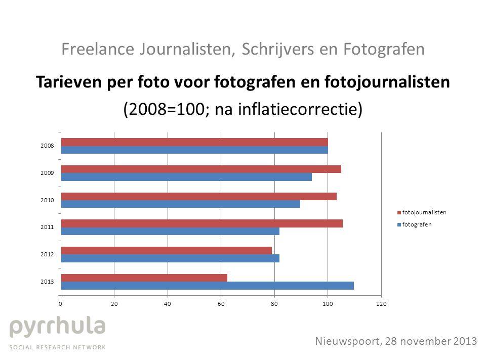 Freelance Journalisten, Schrijvers en Fotografen Tarieven per foto voor fotografen en fotojournalisten (2008=100; na inflatiecorrectie) Nieuwspoort, 28 november 2013