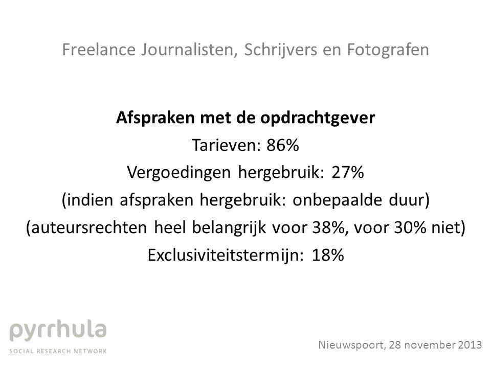 Freelance Journalisten, Schrijvers en Fotografen Afspraken met de opdrachtgever Tarieven: 86% Vergoedingen hergebruik: 27% (indien afspraken hergebruik: onbepaalde duur) (auteursrechten heel belangrijk voor 38%, voor 30% niet) Exclusiviteitstermijn: 18% Nieuwspoort, 28 november 2013