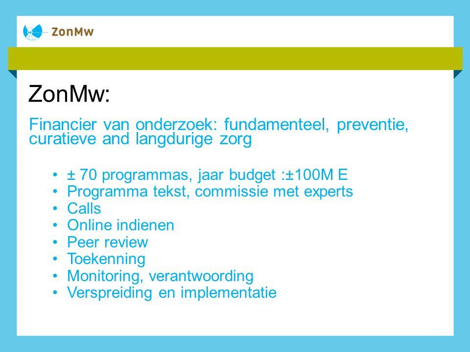 ZonMw: Financier van onderzoek: fundamenteel, preventie, curatieve and langdurige zorg ± 70 programmas, jaar budget :±100M E Programma tekst, commissi