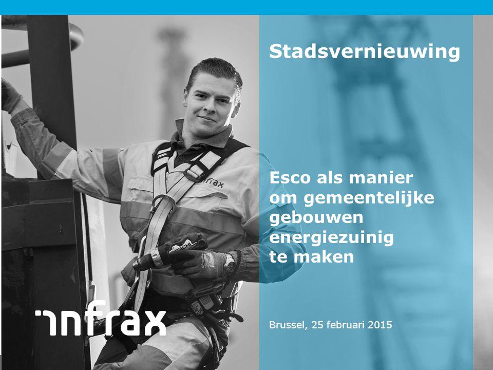 Stadsvernieuwing Esco als manier om gemeentelijke gebouwen energiezuinig te maken Brussel, 25 februari 2015