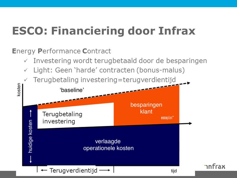 ESCO: Financiering door Infrax Energy Performance Contract Investering wordt terugbetaald door de besparingen Light: Geen 'harde' contracten (bonus-malus) Terugbetaling investering=terugverdientijd Terugverdientijd Terugbetaling investering