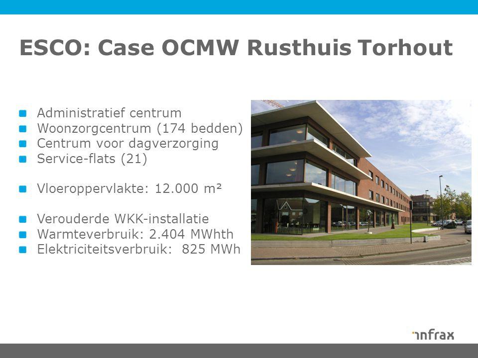 ESCO: Case OCMW Rusthuis Torhout Administratief centrum Woonzorgcentrum (174 bedden) Centrum voor dagverzorging Service-flats (21) Vloeroppervlakte: 12.000 m² Verouderde WKK-installatie Warmteverbruik: 2.404 MWhth Elektriciteitsverbruik: 825 MWh