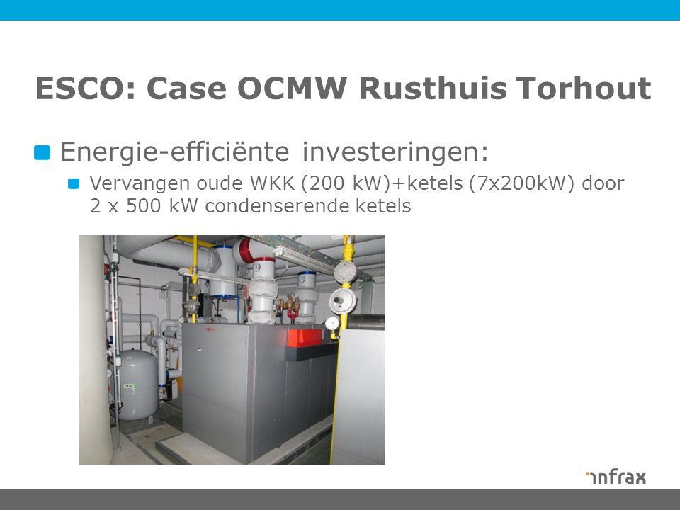 ESCO: Case OCMW Rusthuis Torhout Energie-efficiënte investeringen: Vervangen oude WKK (200 kW)+ketels (7x200kW) door 2 x 500 kW condenserende ketels