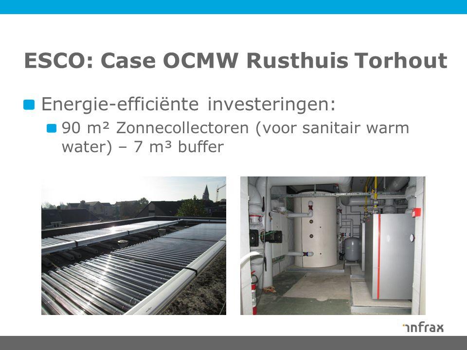 ESCO: Case OCMW Rusthuis Torhout Energie-efficiënte investeringen: 90 m² Zonnecollectoren (voor sanitair warm water) – 7 m³ buffer