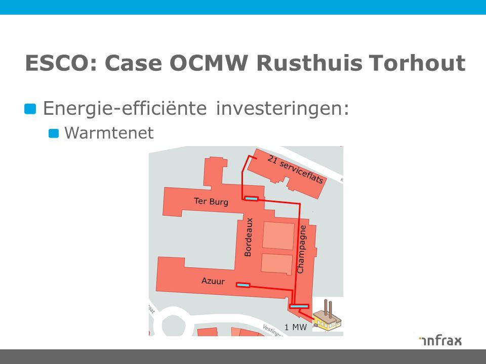 ESCO: Case OCMW Rusthuis Torhout Energie-efficiënte investeringen: Warmtenet 21 serviceflats Champagne Ter Burg Azuur Bordeaux 1 MW