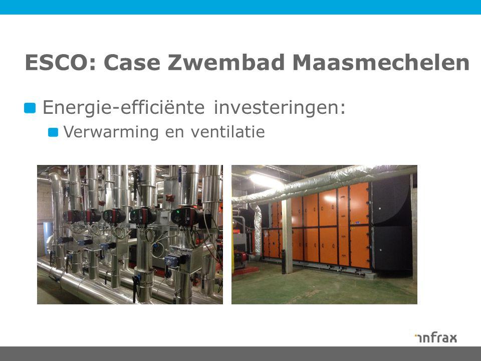 ESCO: Case Zwembad Maasmechelen Energie-efficiënte investeringen: Verwarming en ventilatie
