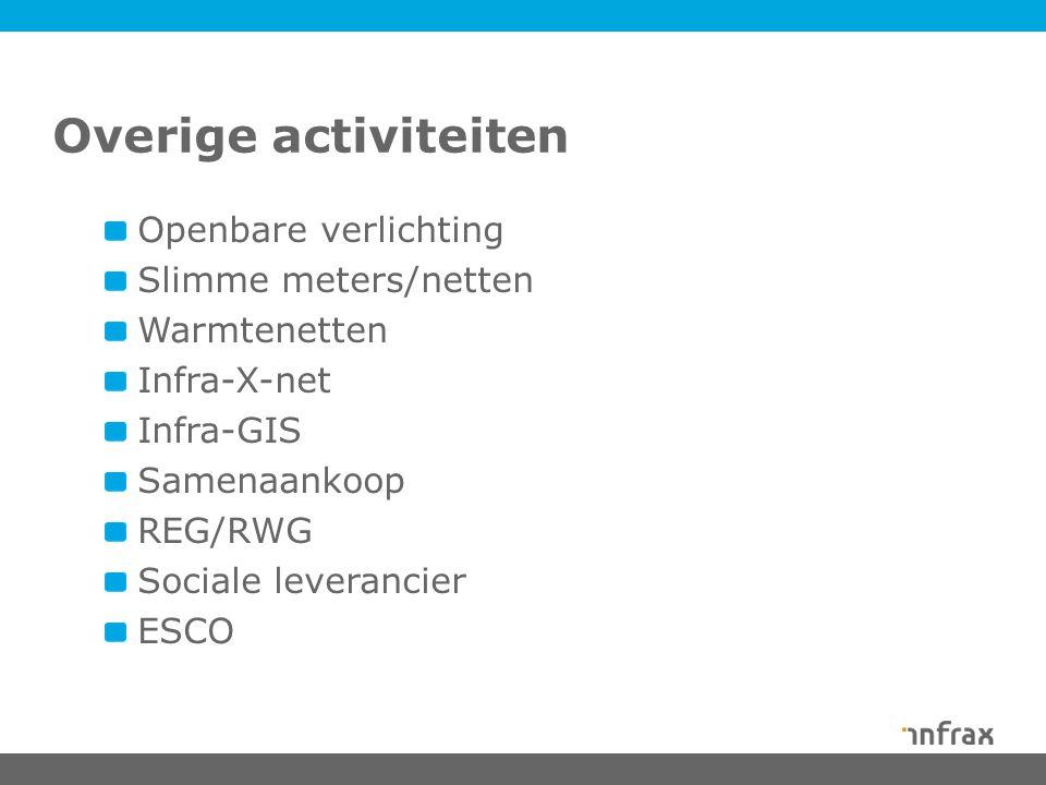 Overige activiteiten Openbare verlichting Slimme meters/netten Warmtenetten Infra-X-net Infra-GIS Samenaankoop REG/RWG Sociale leverancier ESCO