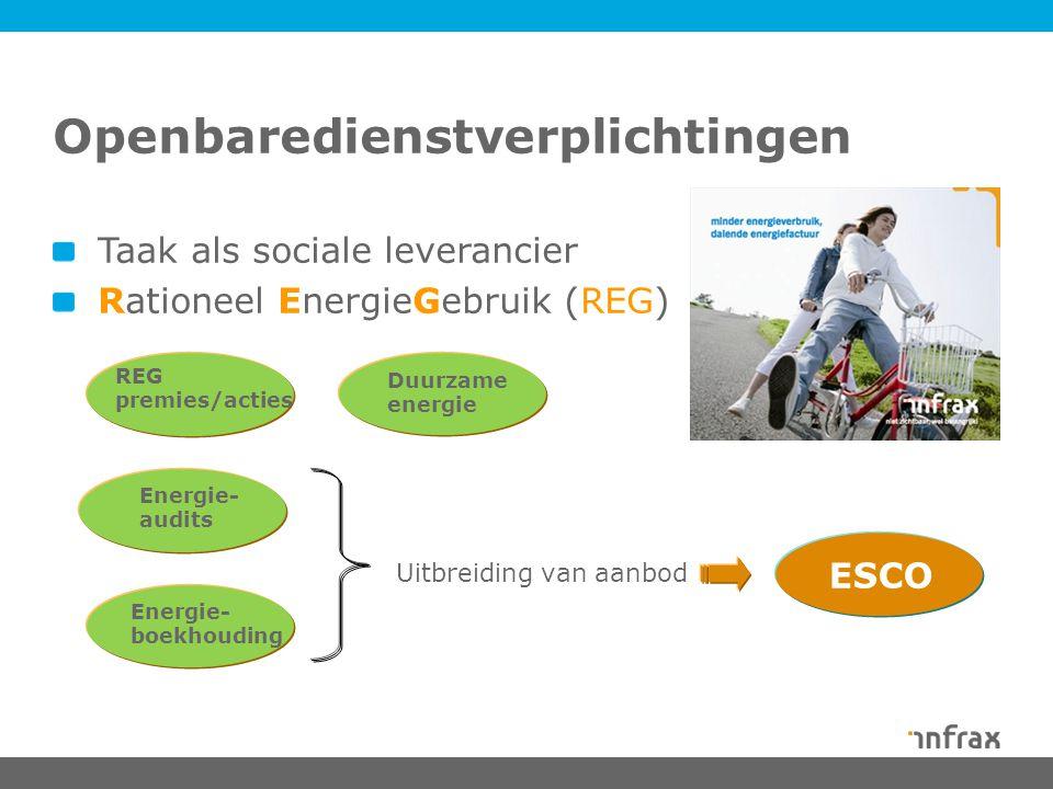 Openbaredienstverplichtingen Taak als sociale leverancier Rationeel EnergieGebruik (REG) REG premies/acties Energie- boekhouding Energie- audits ESCO Uitbreiding van aanbod Duurzame energie