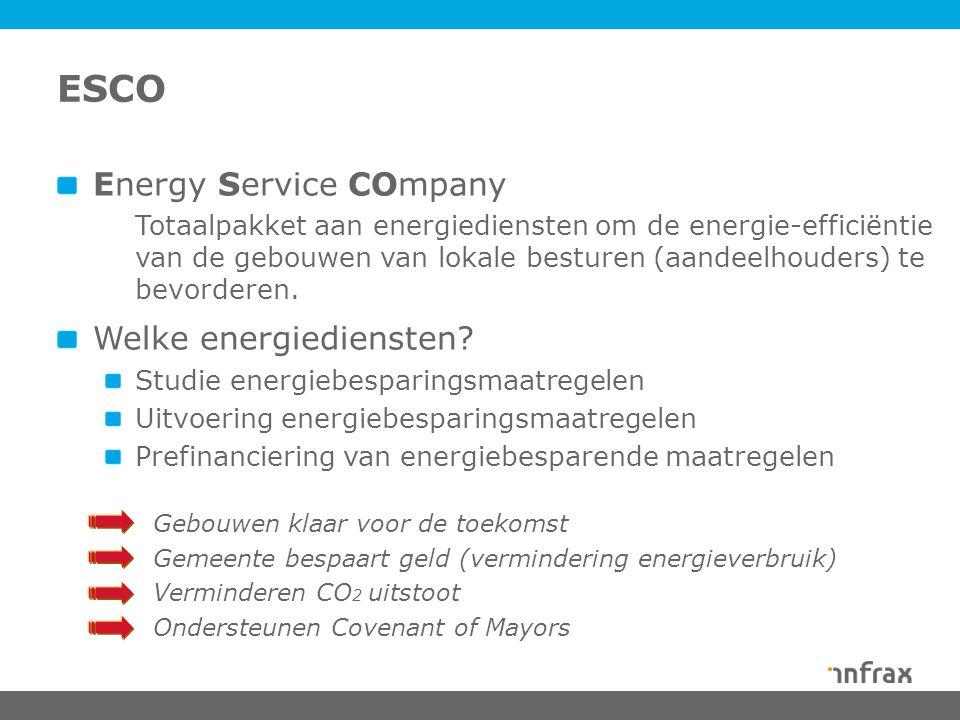 Energy Service COmpany Totaalpakket aan energiediensten om de energie-efficiëntie van de gebouwen van lokale besturen (aandeelhouders) te bevorderen.