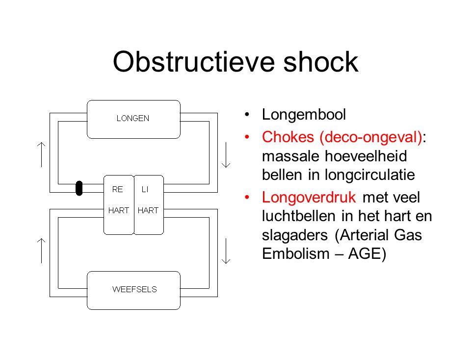 Obstructieve shock Longembool Chokes (deco-ongeval): massale hoeveelheid bellen in longcirculatie Longoverdruk met veel luchtbellen in het hart en sla