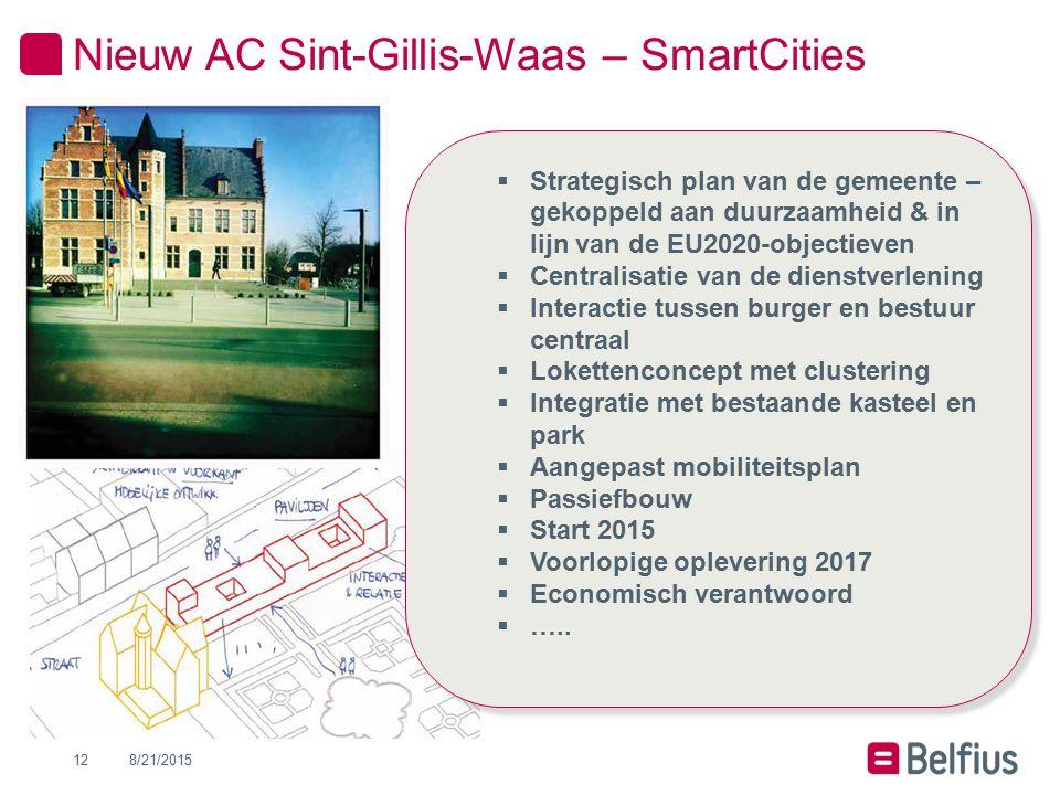 Nieuw AC Sint-Gillis-Waas – SmartCities 8/21/201512  Strategisch plan van de gemeente – gekoppeld aan duurzaamheid & in lijn van de EU2020-objectieve