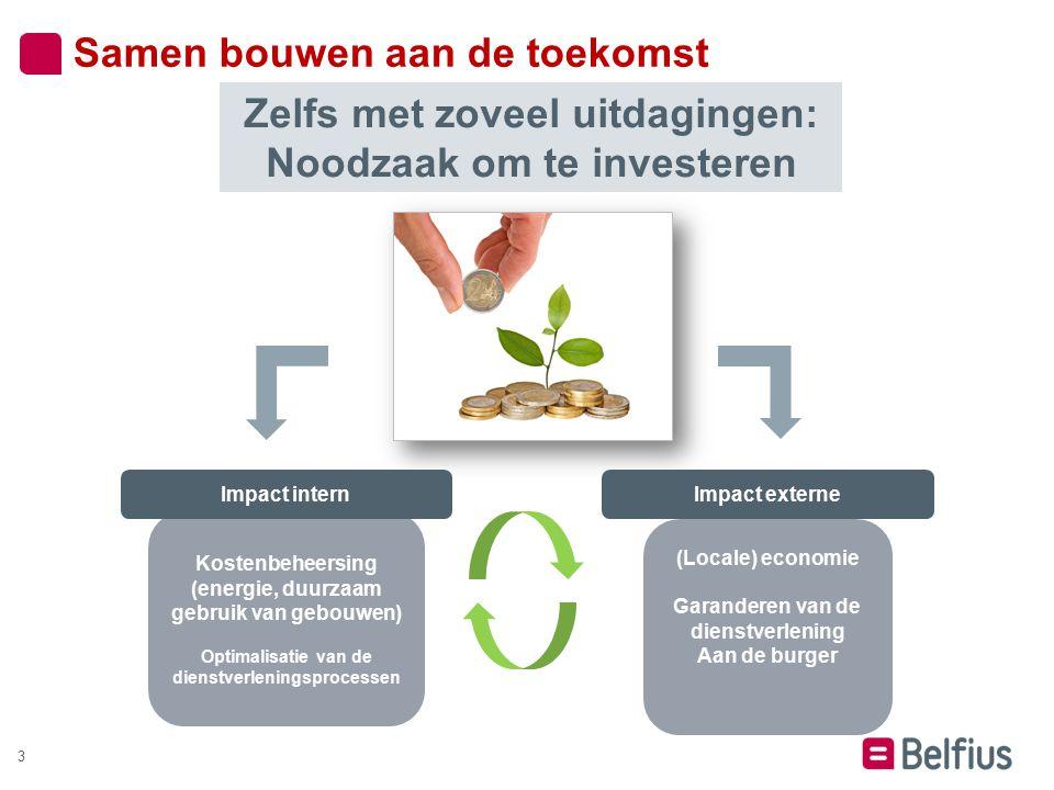 3 Kostenbeheersing (energie, duurzaam gebruik van gebouwen) Optimalisatie van de dienstverleningsprocessen (Locale) economie Garanderen van de dienstv