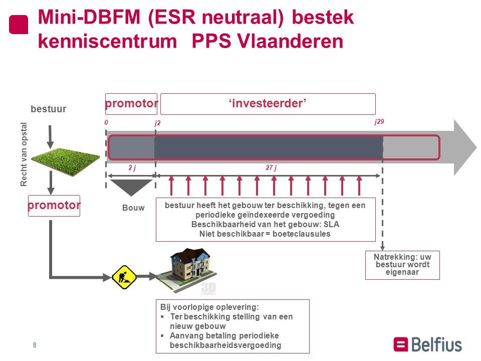 8 Mini-DBFM (ESR neutraal) bestek kenniscentrum PPS Vlaanderen 0 bestuur heeft het gebouw ter beschikking, tegen een periodieke geïndexeerde vergoedin