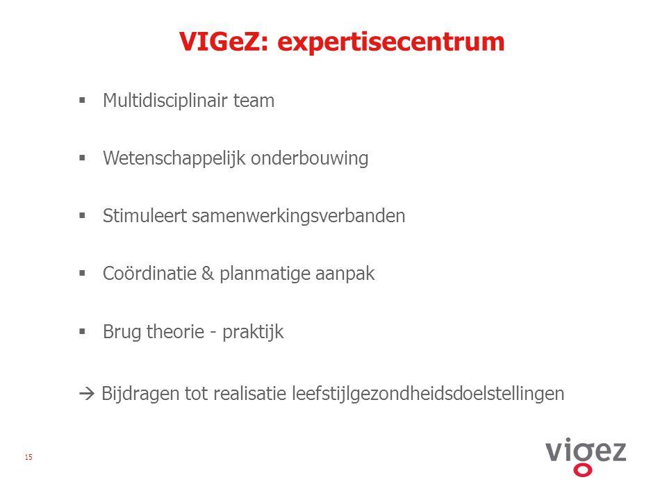 15 VIGeZ: expertisecentrum  Multidisciplinair team  Wetenschappelijk onderbouwing  Stimuleert samenwerkingsverbanden  Coördinatie & planmatige aanpak  Brug theorie - praktijk  Bijdragen tot realisatie leefstijlgezondheidsdoelstellingen