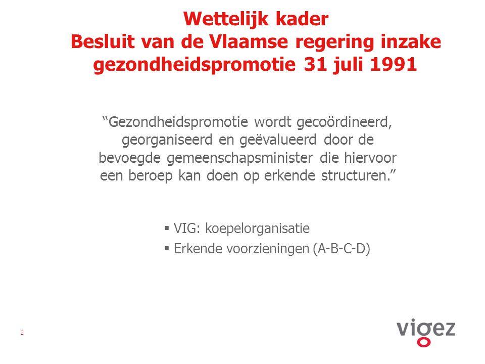 2 Wettelijk kader Besluit van de Vlaamse regering inzake gezondheidspromotie 31 juli 1991 Gezondheidspromotie wordt gecoördineerd, georganiseerd en geëvalueerd door de bevoegde gemeenschapsminister die hiervoor een beroep kan doen op erkende structuren.  VIG: koepelorganisatie  Erkende voorzieningen (A-B-C-D)