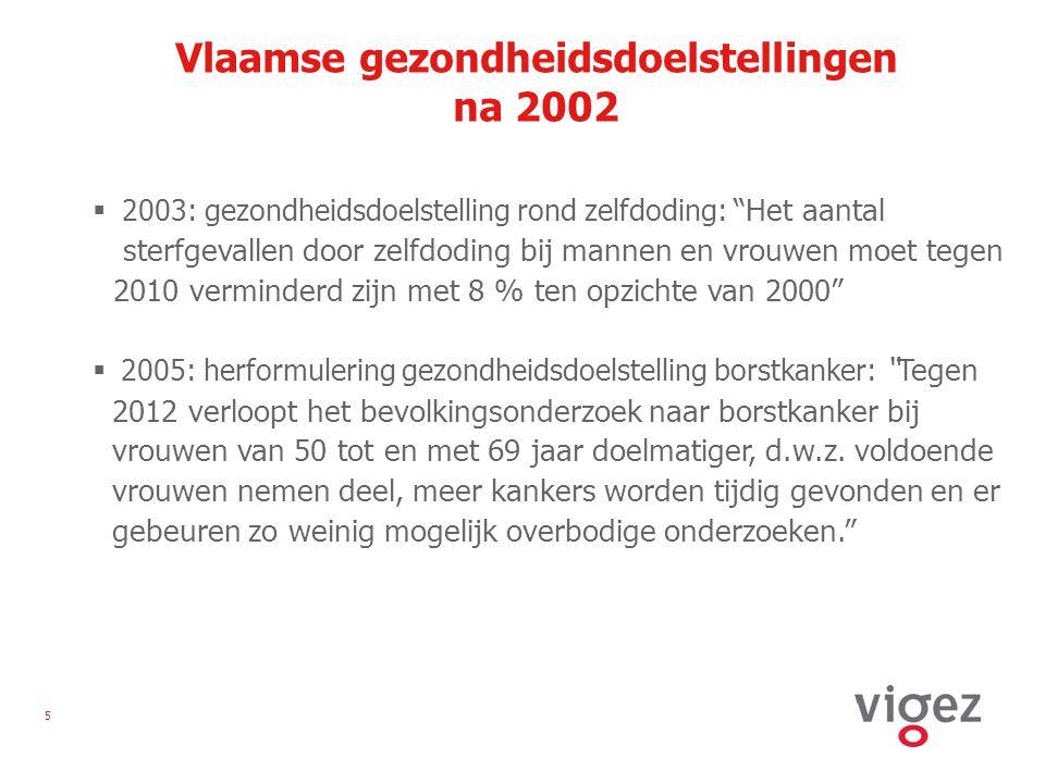 26 Geestelijke gezondheidsbevordering www.fitinjehoofd.be