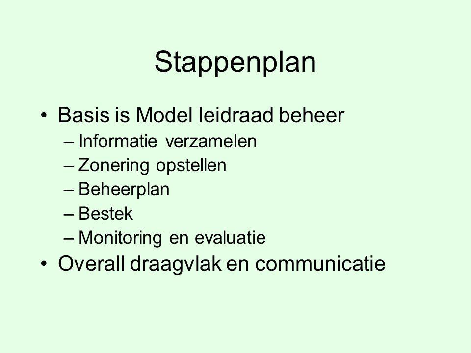 Stappenplan Basis is Model leidraad beheer –Informatie verzamelen –Zonering opstellen –Beheerplan –Bestek –Monitoring en evaluatie Overall draagvlak e