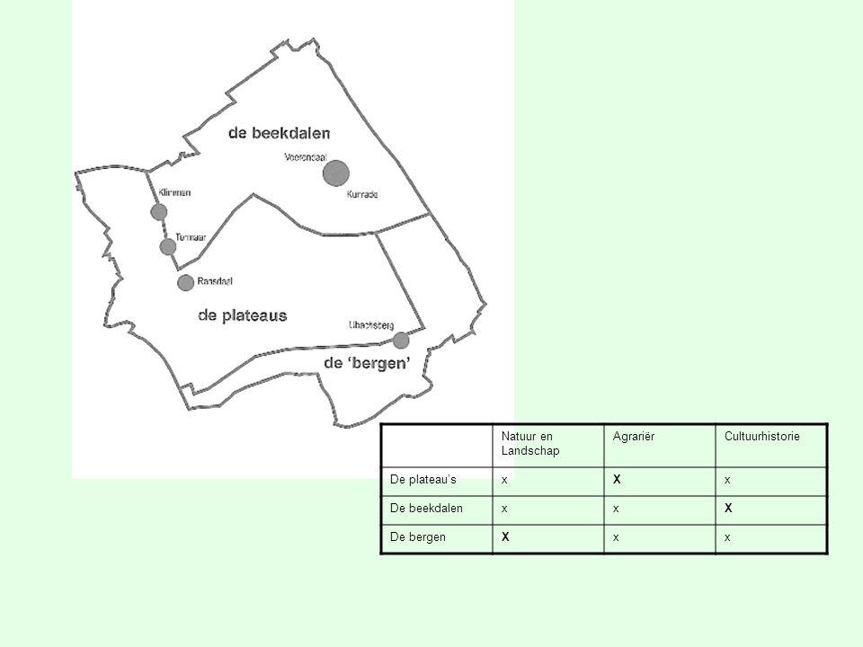 Natuur en Landschap AgrariërCultuurhistorie De plateau'sxXx De beekdalenxxX De bergenXxx