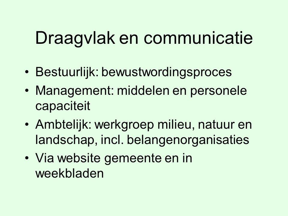 Draagvlak en communicatie Bestuurlijk: bewustwordingsproces Management: middelen en personele capaciteit Ambtelijk: werkgroep milieu, natuur en landsc