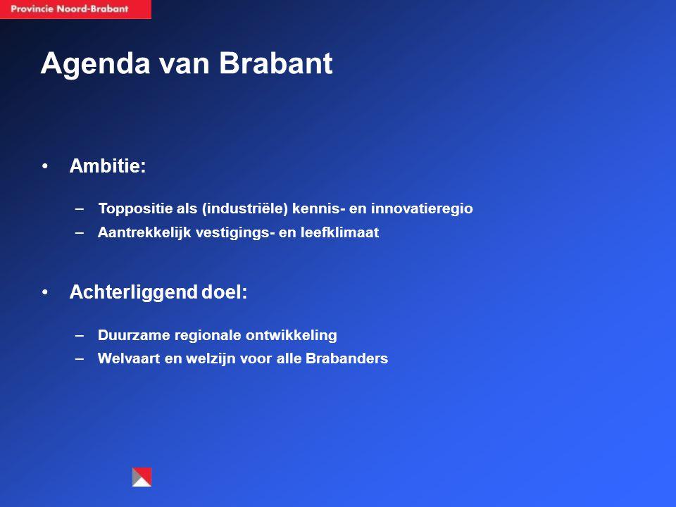 Agenda van Brabant Ambitie: –Toppositie als (industriële) kennis- en innovatieregio –Aantrekkelijk vestigings- en leefklimaat Achterliggend doel: –Duurzame regionale ontwikkeling –Welvaart en welzijn voor alle Brabanders