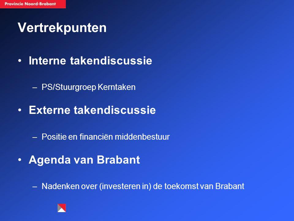 Vertrekpunten Interne takendiscussie –PS/Stuurgroep Kerntaken Externe takendiscussie –Positie en financiën middenbestuur Agenda van Brabant –Nadenken over (investeren in) de toekomst van Brabant