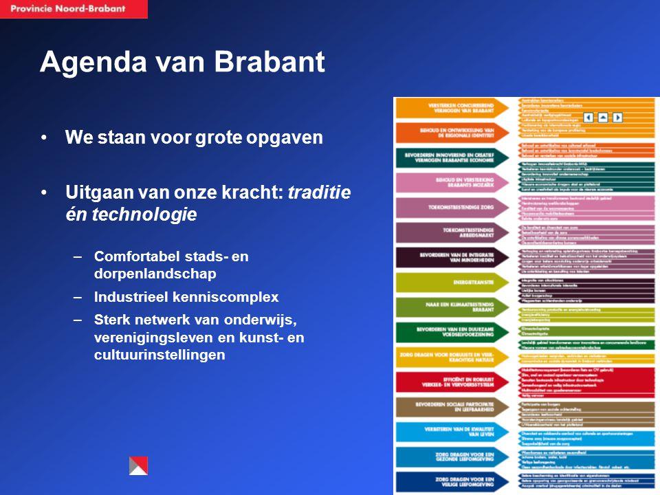 Investeringsstrategie (3) Leef- en vestigingsklimaat als bepalende factor om tot de top van Europese kennis- en innovatieregio's te blijven behoren Onderscheidende kwaliteiten Brabant centraal (economisch, ecologisch, sociaal-cultureel) Investeringen passend bij nieuwe profiel provincie