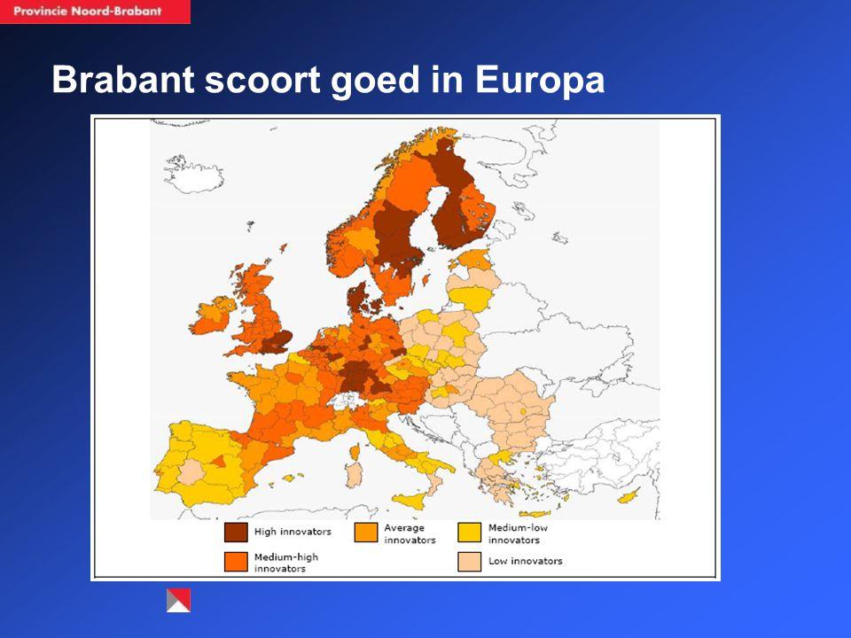 Brabant scoort goed in Europa