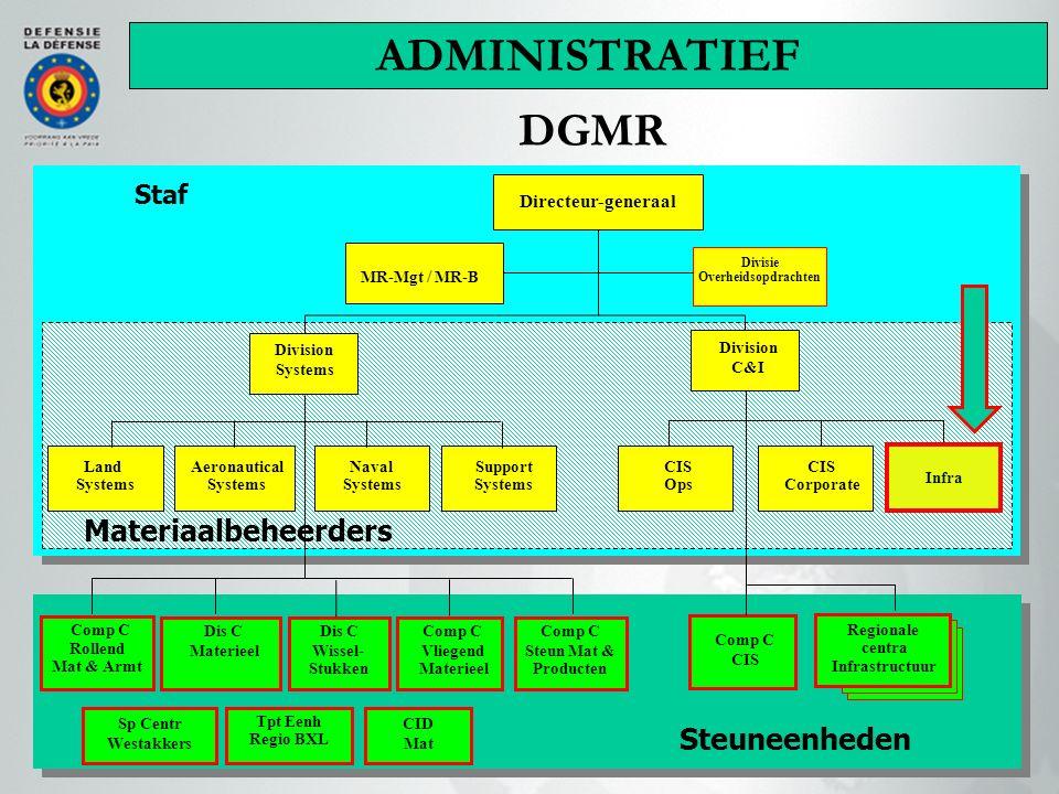 Service Levels (SL) 4. Service Level Agreement TECHNISCH