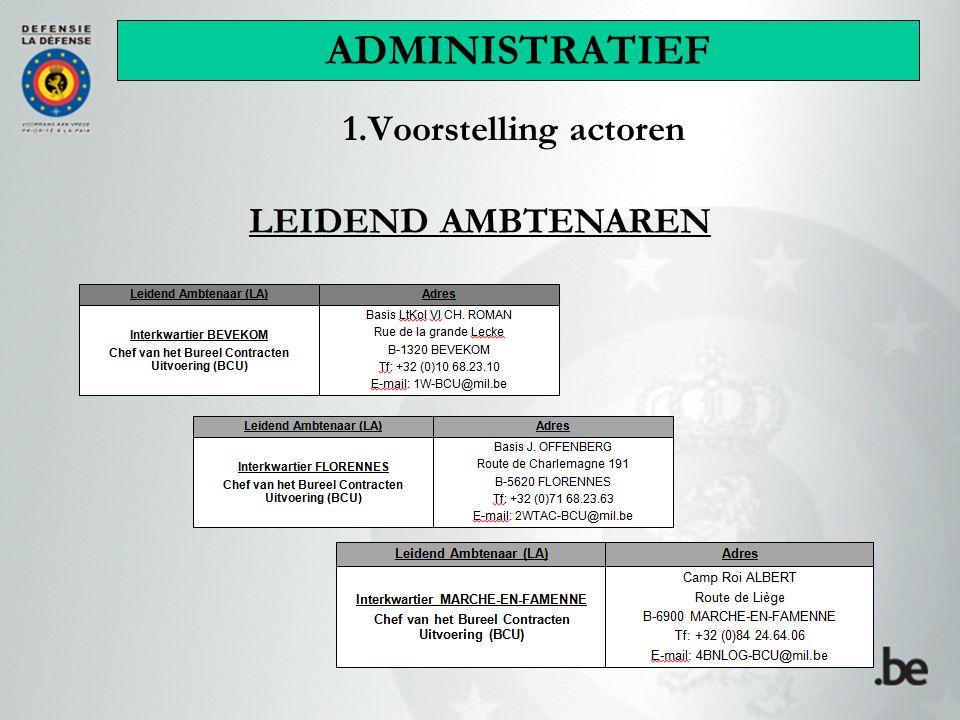 2. Bespreking bestek Offertes Modaliteiten ADMINISTRATIEF