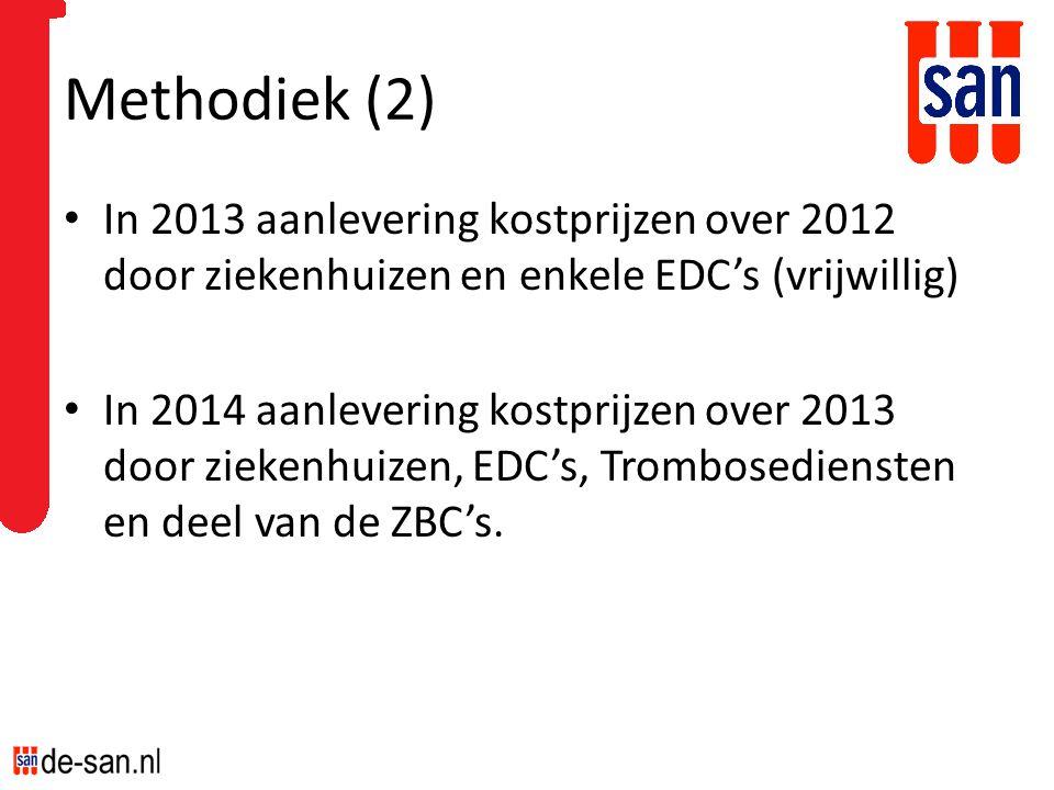Methodiek (2) In 2013 aanlevering kostprijzen over 2012 door ziekenhuizen en enkele EDC's (vrijwillig) In 2014 aanlevering kostprijzen over 2013 door ziekenhuizen, EDC's, Trombosediensten en deel van de ZBC's.