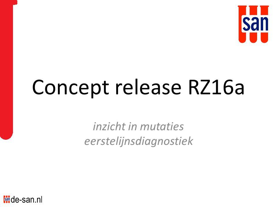 Concept release RZ16a inzicht in mutaties eerstelijnsdiagnostiek