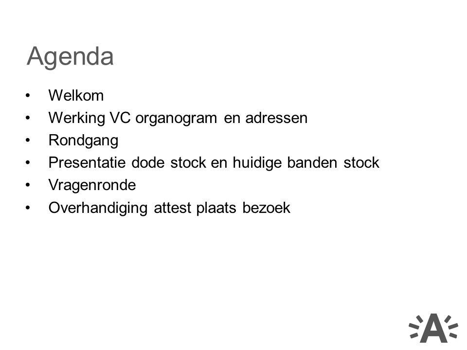Werking VC organogram en adressen Rondgang Presentatie dode stock en huidige banden stock Vragenronde Overhandiging attest plaats bezoek Agenda