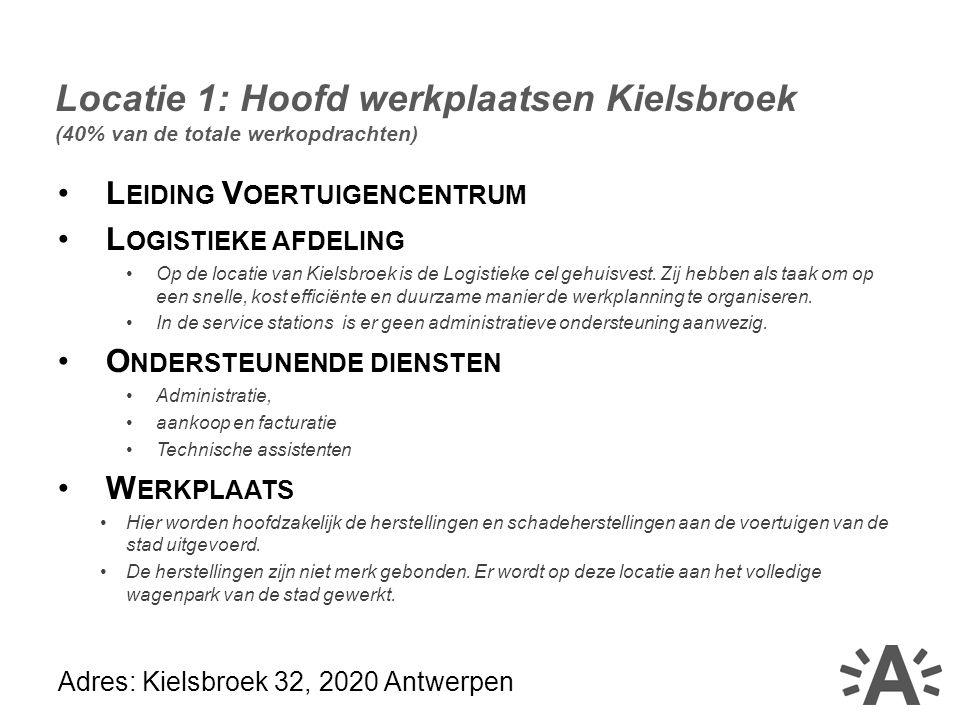 L EIDING V OERTUIGENCENTRUM L OGISTIEKE AFDELING Op de locatie van Kielsbroek is de Logistieke cel gehuisvest.