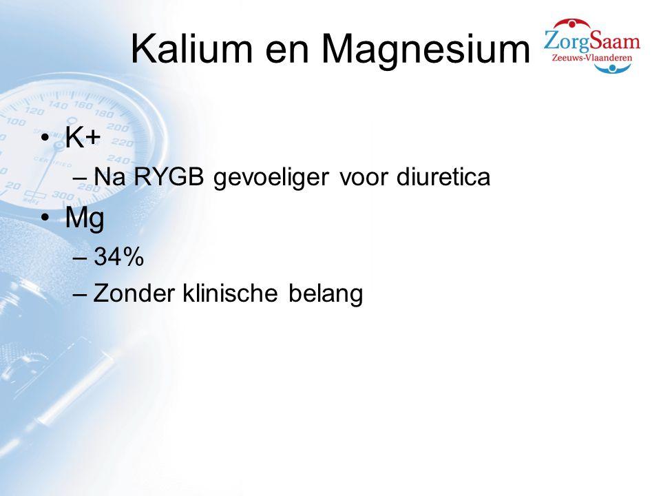 Kalium en Magnesium K+ –Na RYGB gevoeliger voor diuretica Mg –34% –Zonder klinische belang