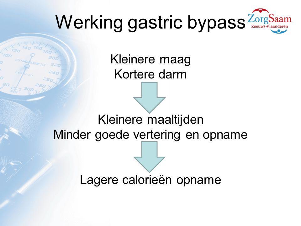 Werking gastric bypass Kleinere maag Kortere darm Kleinere maaltijden Minder goede vertering en opname Lagere calorieën opname