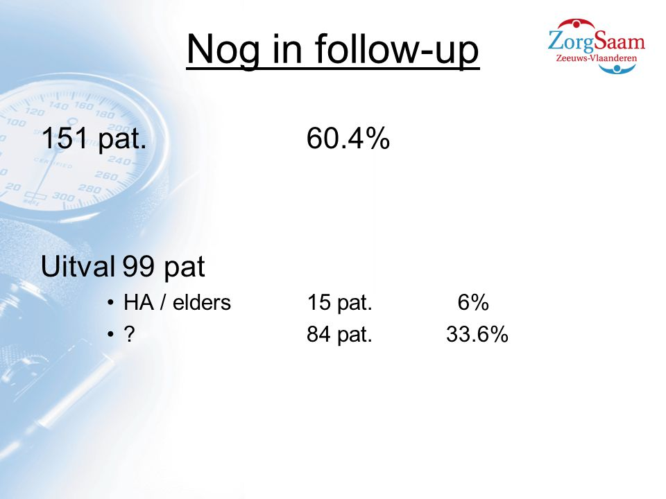 Nog in follow-up 151 pat.60.4% Uitval 99 pat HA / elders15 pat. 6% ?84 pat. 33.6%