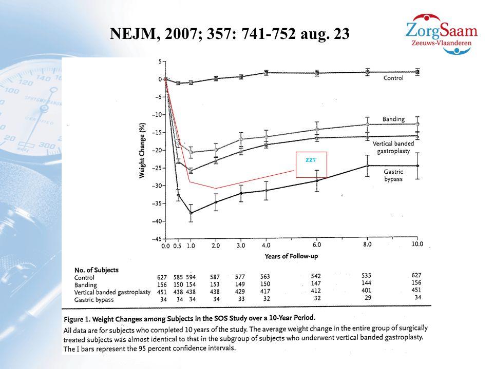 DEFICIËNTIES VitamineD197 78.8% B1217871.2% C12750.8% B11(FZ) 5522.0% B6 4 1.6% B1 3 1.2% K.