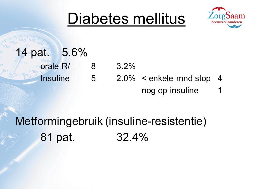 Diabetes mellitus 14 pat.